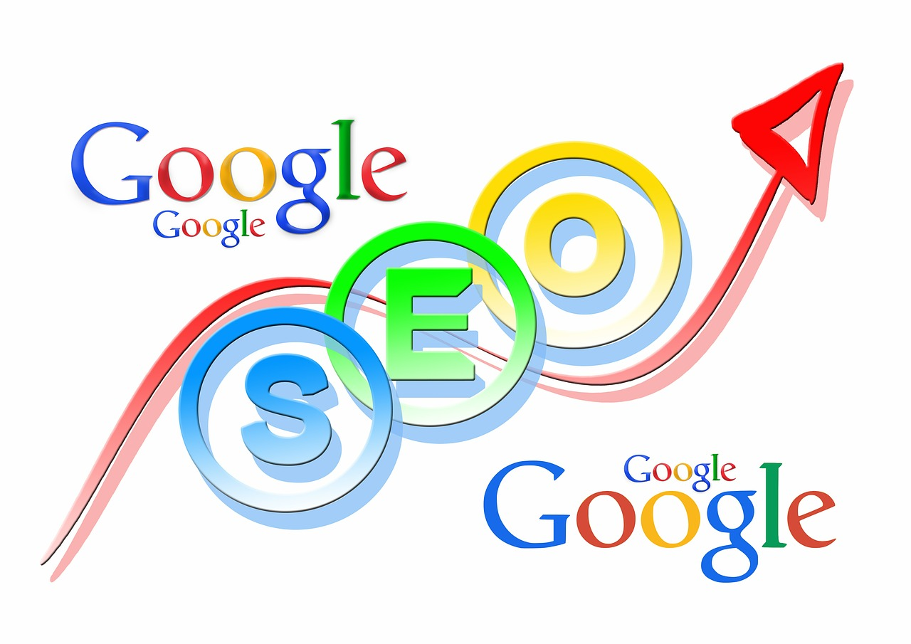 Web Pages SEO Rankings