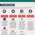9 Tips For Internet Privacy Branded
