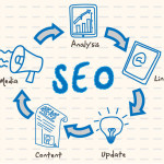 seo-tips-beginners