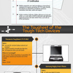 Infographic: The Toughest Tech Devices on the planet